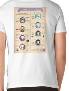 Theatre Styles Infographic Poster Mens V-Neck T-Shirt