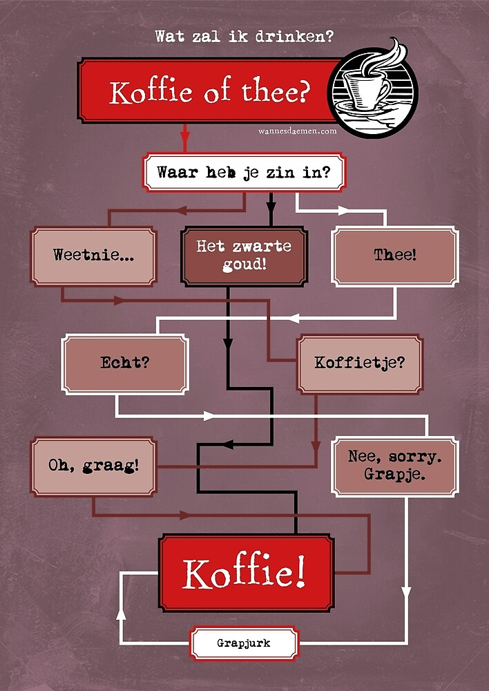 Koffie of thee? by Wannes Daemen