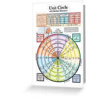 Unit Circle Greeting Card