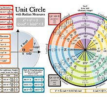 Unit Circle - Horizontal Version by art-pix