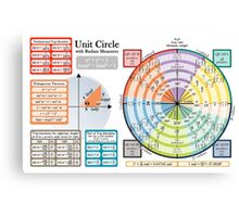 Unit Circle - Horizontal Version Canvas Print