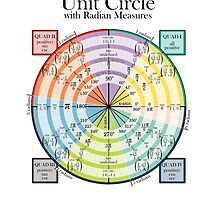 Unit Circle with Radian Measures by art-pix