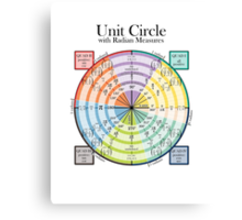 Unit Circle with Radian Measures Canvas Print