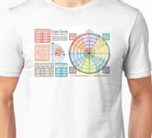 Unit Circle - Horizontal Version Unisex T-Shirt