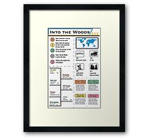 Into the Woods Infographic Framed Print
