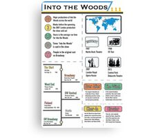 Into the Woods Infographic Canvas Print