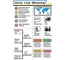 Into the Woods Infographic Photographic Print
