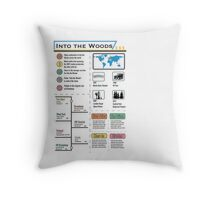 Into the Woods Infographic Throw Pillow