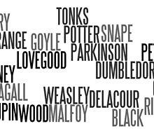 Harry Potter Last Names by Kaylibella