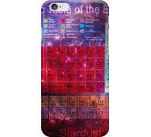 this is the periodic table of the elements iPhone Case/Skin