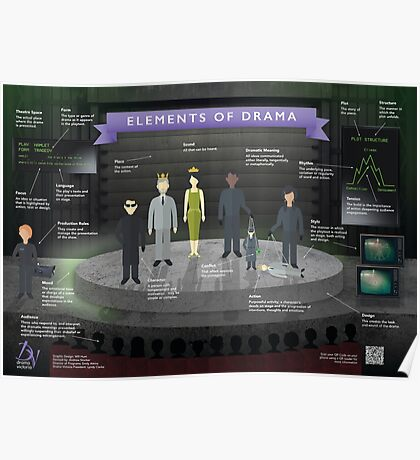 Elements of Drama Infographic Poster Poster