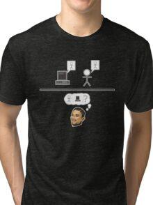 Turing Test Tri-blend T-Shirt
