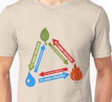 Know Your Basics Unisex T-Shirt