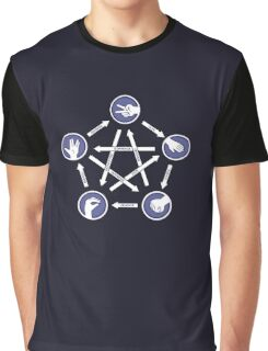 Paper-scissors-rock-lizard-spock! Graphic T-Shirt