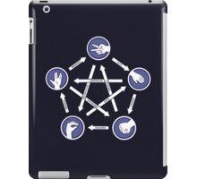 Paper-scissors-rock-lizard-spock! iPad Case/Skin