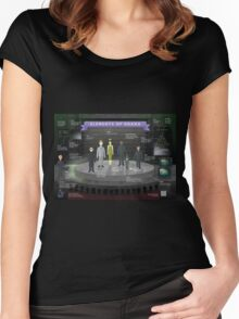 Elements of Drama Infographic Poster Women's Fitted Scoop T-Shirt