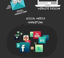 Advanced Marketing Strategies by website012