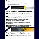 The True Cost of a Pest Control in Stuart FL by Infographics