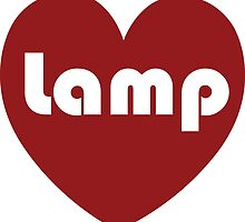 Lamp love by Nateafterhours