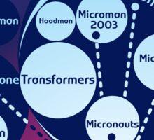 A Phylogeny of Robots Sticker