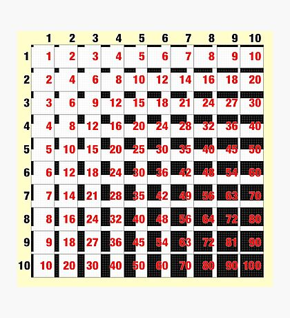 Times table Photographic Print