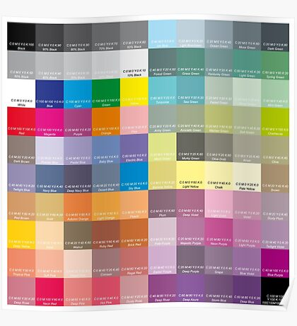 CMYK Scale Poster