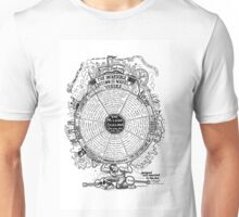 The Incredible Editing Wheel by Ellis Paul Unisex T-Shirt