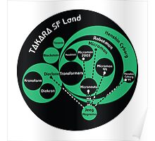 A Phylogeny of Robots: Green-Black Poster
