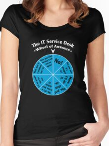 The IT Service Desk Wheel of Answers. Women's Fitted Scoop T-Shirt
