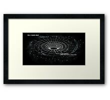 Infographic - Black Hole Framed Print