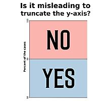 Is it misleading to truncate the y-axis? Funny Chart Photographic Print