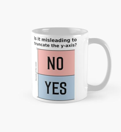 Is it misleading to truncate the y-axis? Funny Chart Mug