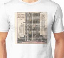 Philadelphia - Pennsylvania - United States - 1777 Unisex T-Shirt