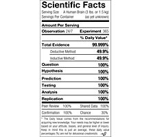 Scientific Facts are Nutritious by Tai's Tees Photographic Print
