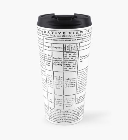 Vaccinate against smallpox! 1804 Sydney vaccination campaign Travel Mug