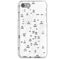 The Chart From The L Word iPhone Case/Skin