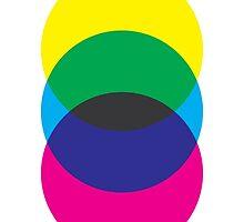 Circle Design  by navibass