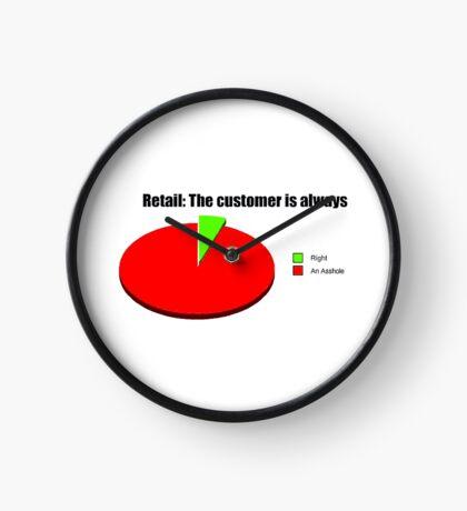 Customer is Always Clock