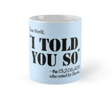 We Told You So! Mug