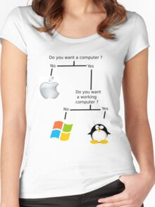Do you want a computer ?  Women's Fitted Scoop T-Shirt