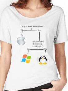 Do you want a computer ?  Women's Relaxed Fit T-Shirt