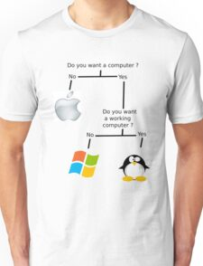Do you want a computer ?  Unisex T-Shirt