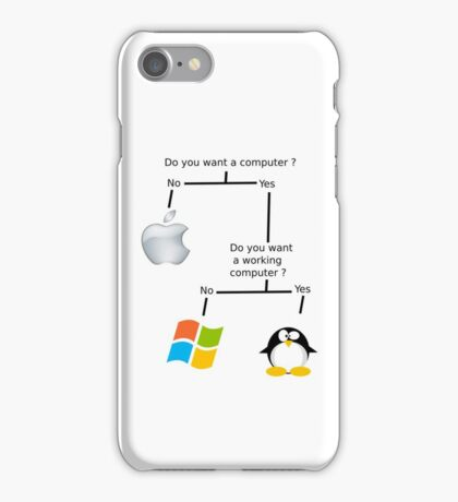 Do you want a computer ?  iPhone Case/Skin