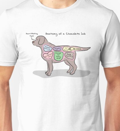 Anatomy of a Chocolate Lab Unisex T-Shirt