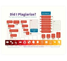 Did I Plagiarize? Art Print