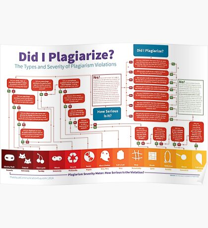 Did I Plagiarize? Poster