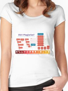 Did I Plagiarize? Women's Fitted Scoop T-Shirt