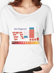 Did I Plagiarize? Women's Relaxed Fit T-Shirt