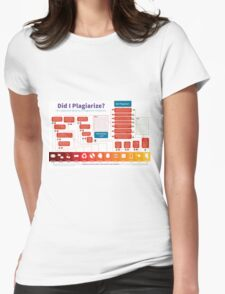Did I Plagiarize? Womens Fitted T-Shirt