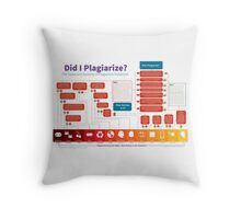 Did I Plagiarize? Throw Pillow
